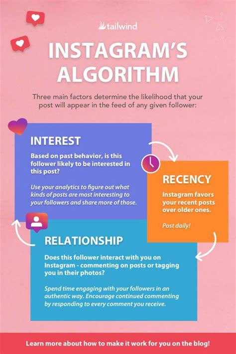 How to Make Instagram's Algorithm Work for You