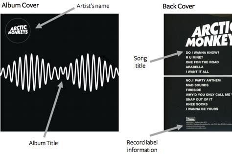 How to Cite a Musical Recording in Chicago/Turabian