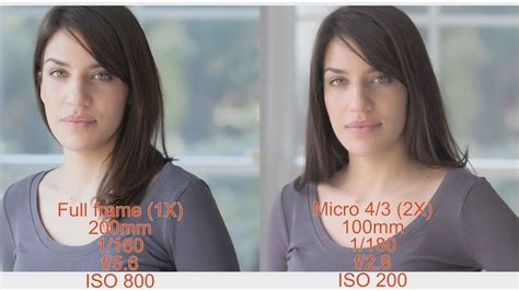 Crop Factor: Why you multiply the aperture by the crop